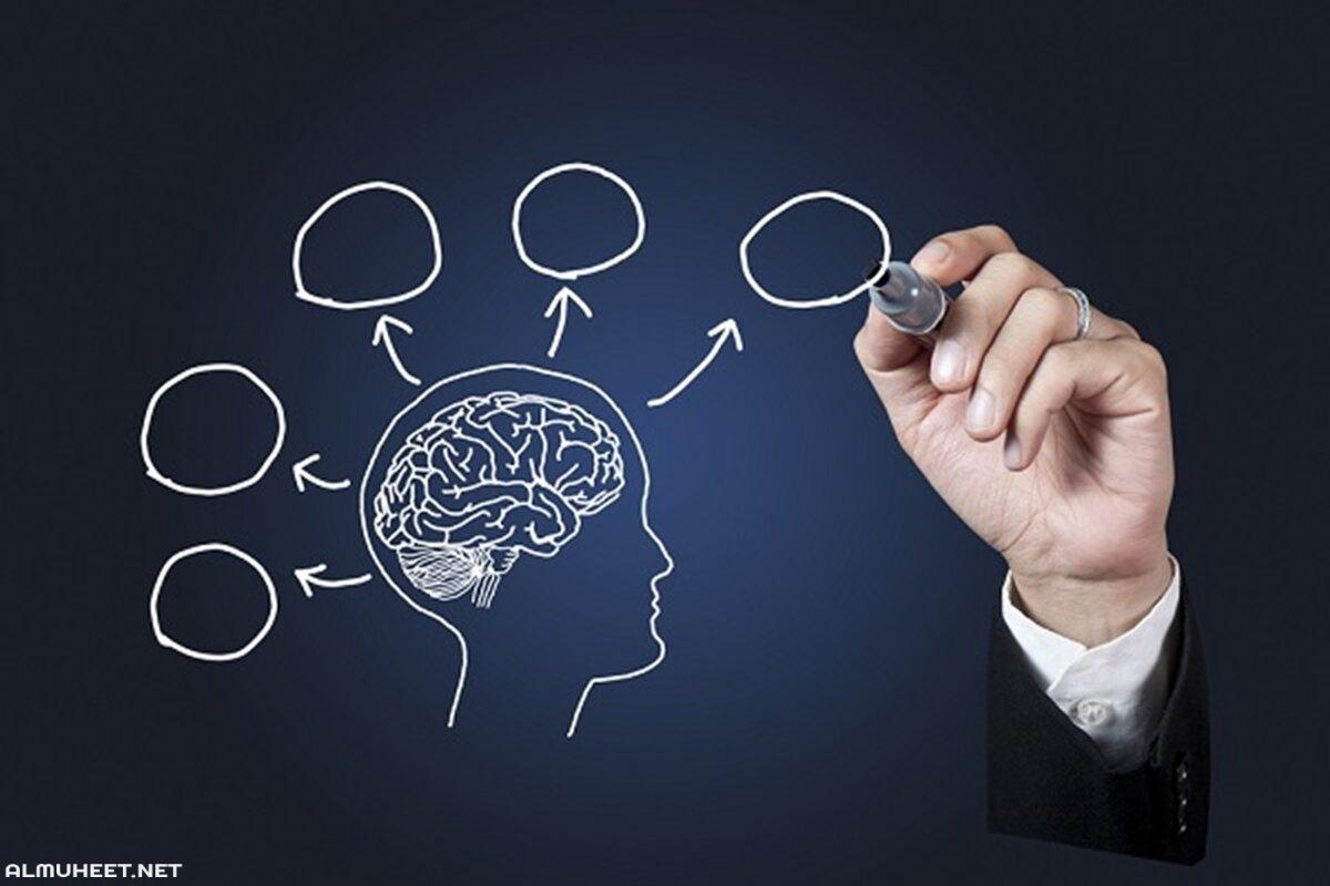 تحليل الشخصية والعلاقة التي تربط بينها وبين رموز الأحلام